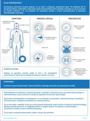 coronaviraus informacije in simptomi